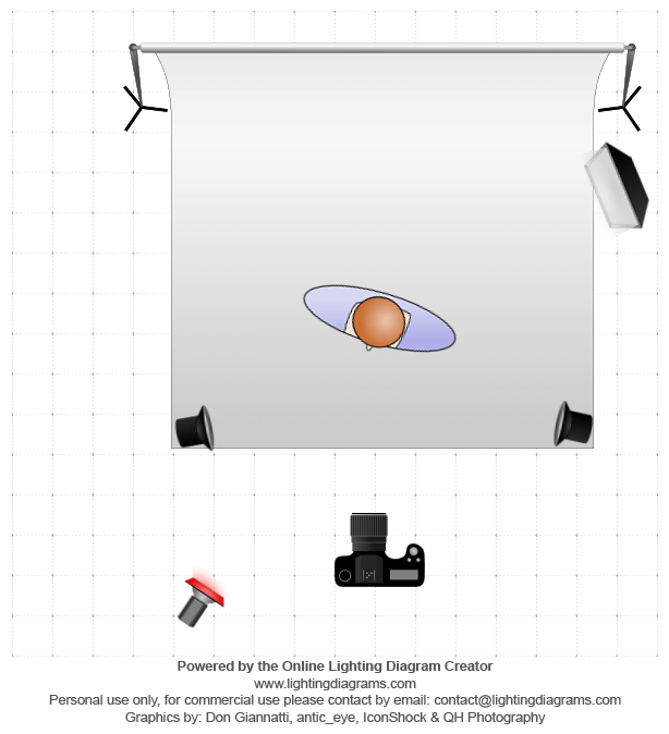 lighting-diagram uv